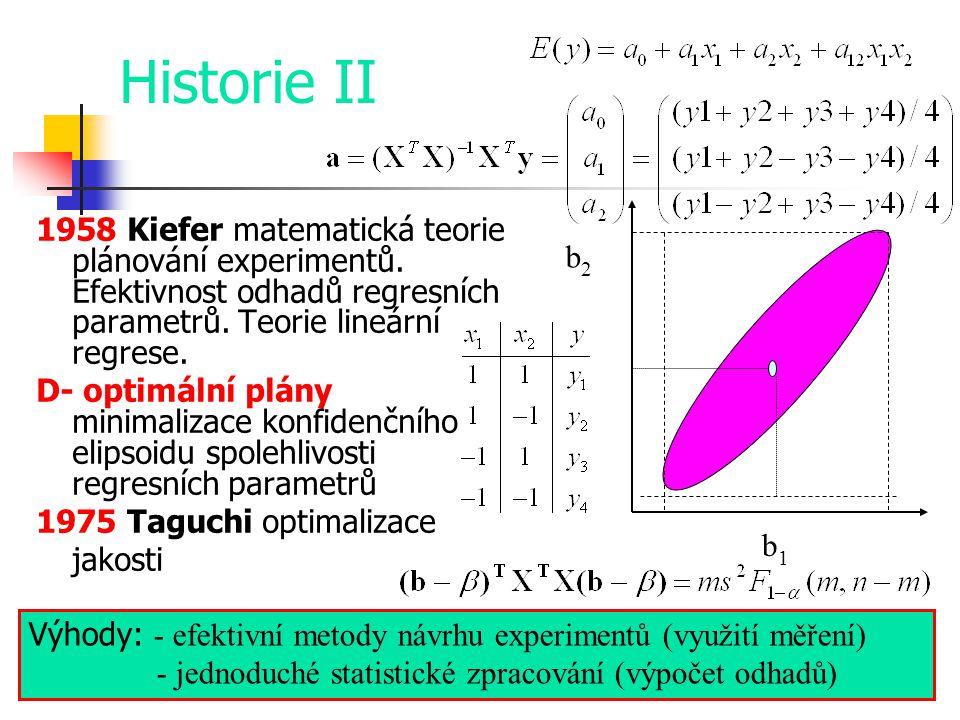 Historie II 1958 Kiefer matematická teorie plánování experimentů. Efektivnost odhadů regresních parametrů. Teorie lineární regrese.
