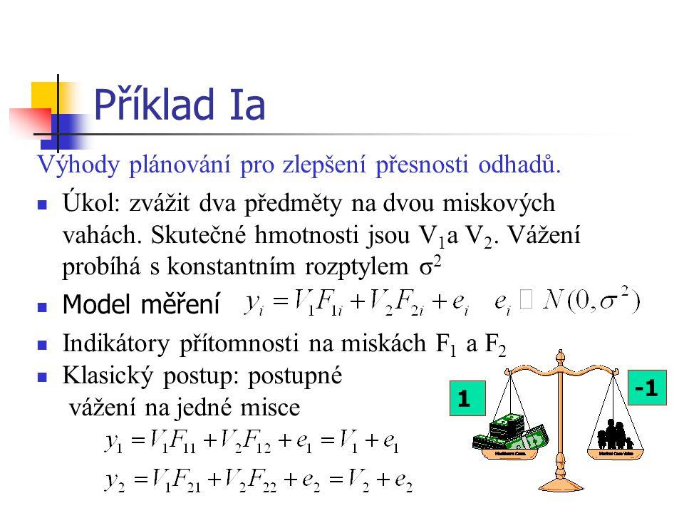 Příklad Ia Výhody plánování pro zlepšení přesnosti odhadů.