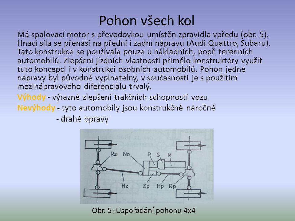Obr. 5: Uspořádání pohonu 4x4