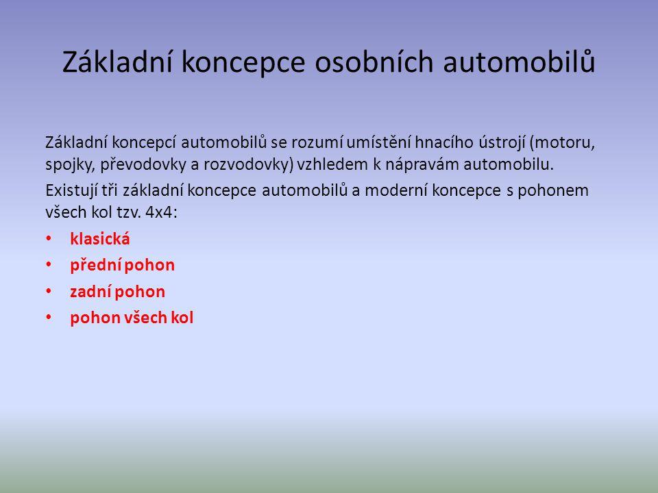 Základní koncepce osobních automobilů