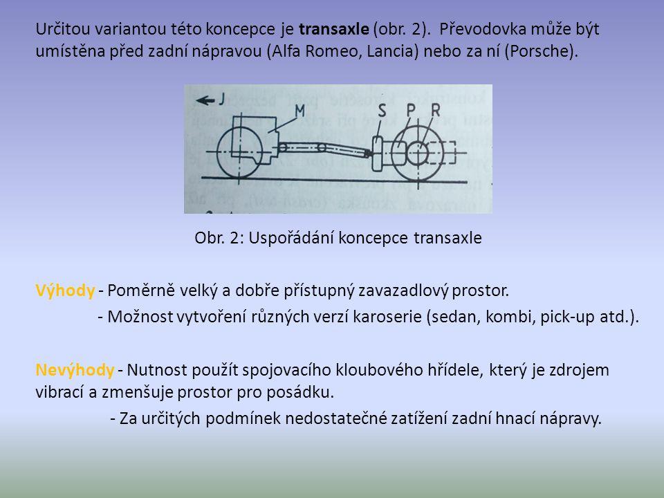 Obr. 2: Uspořádání koncepce transaxle