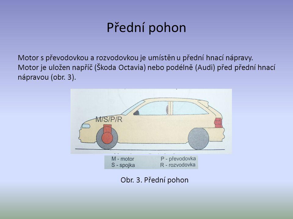 Přední pohon