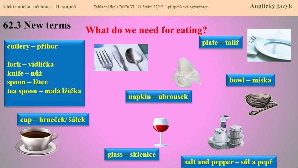 62.3 New terms What do we need for eating plate – talíř