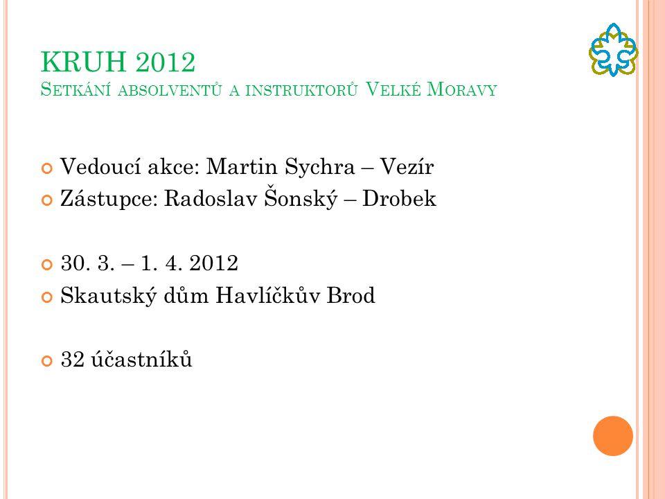 KRUH 2012 Setkání absolventů a instruktorů Velké Moravy