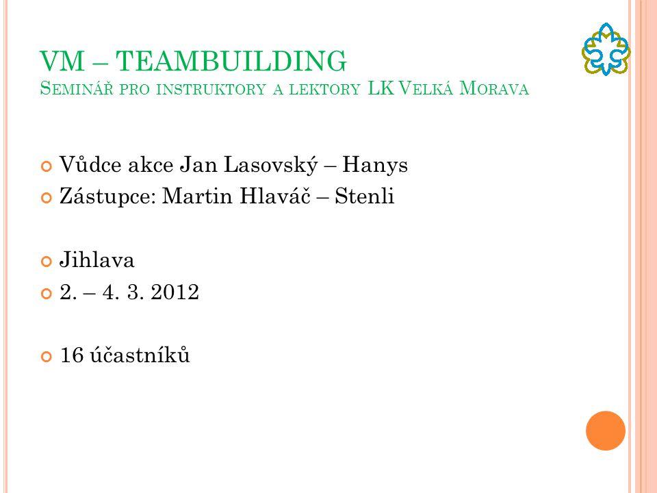 VM – TEAMBUILDING Seminář pro instruktory a lektory LK Velká Morava