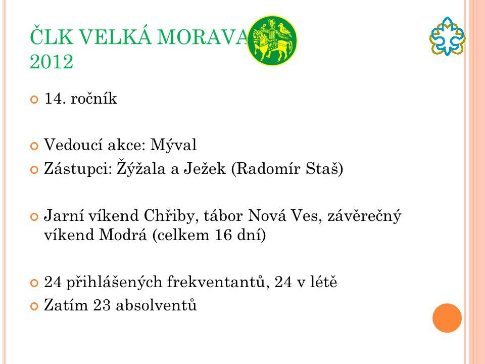 ČLK VELKÁ MORAVA 2012 14. ročník Vedoucí akce: Mýval