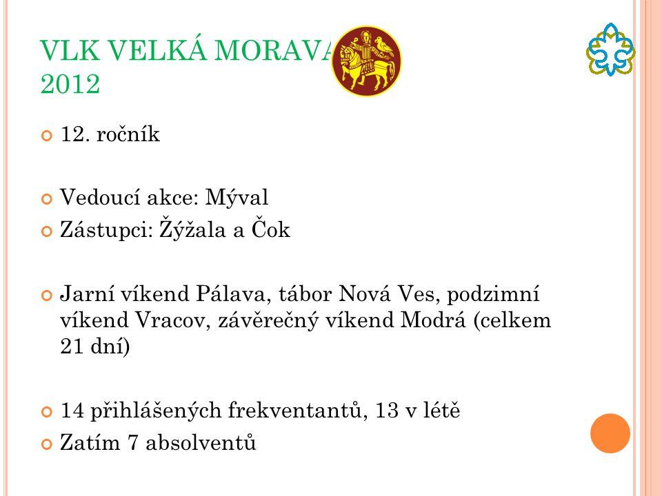 VLK VELKÁ MORAVA 2012 12. ročník Vedoucí akce: Mýval