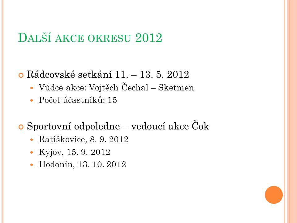 Další akce okresu 2012 Rádcovské setkání 11. – 13. 5. 2012
