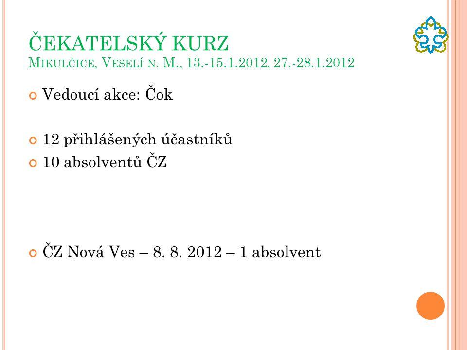 ČEKATELSKÝ KURZ Mikulčice, Veselí n. M., 13.-15.1.2012, 27.-28.1.2012