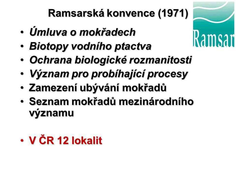Ramsarská konvence (1971) Úmluva o mokřadech. Biotopy vodního ptactva. Ochrana biologické rozmanitosti.
