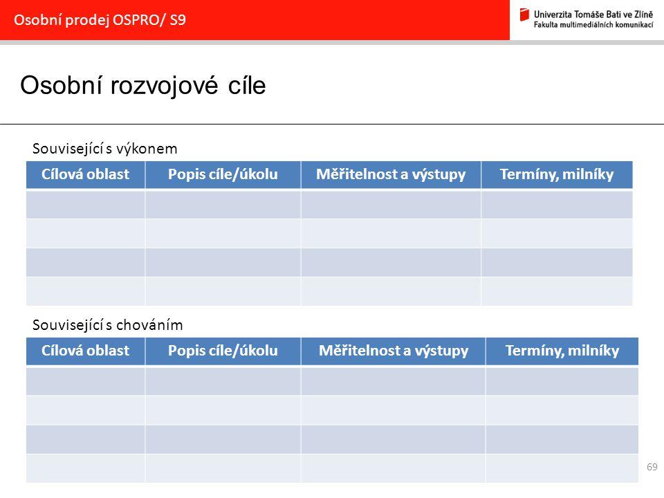 Osobní rozvojové cíle Osobní prodej OSPRO/ S9 Související s výkonem