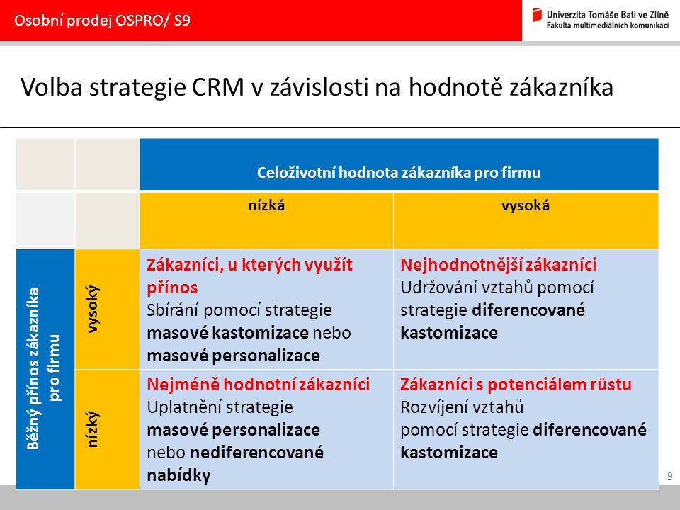 Volba strategie CRM v závislosti na hodnotě zákazníka