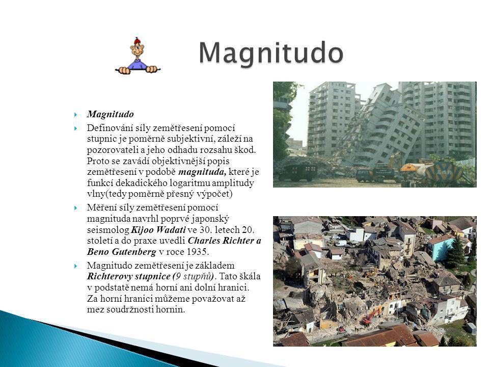 Magnitudo Magnitudo.