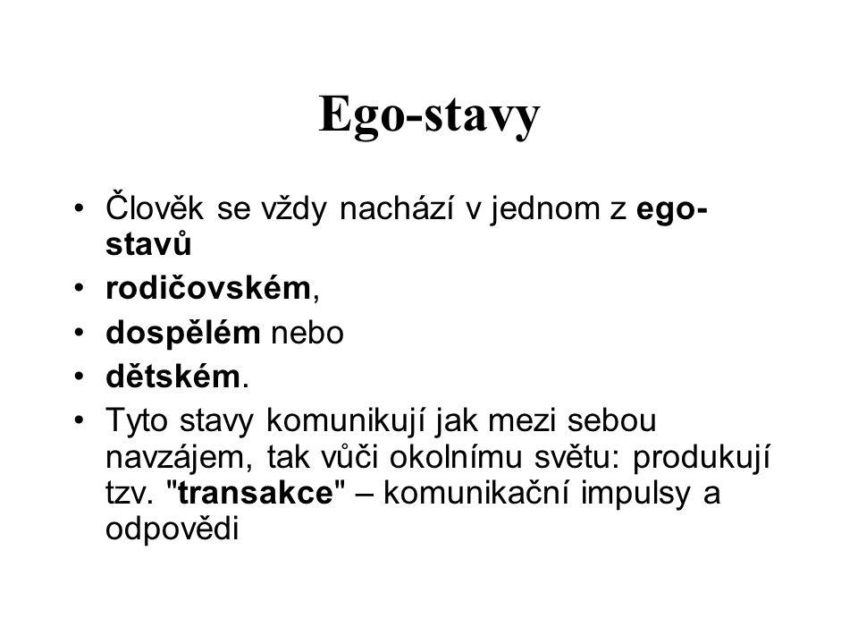 Ego-stavy Člověk se vždy nachází v jednom z ego-stavů rodičovském,