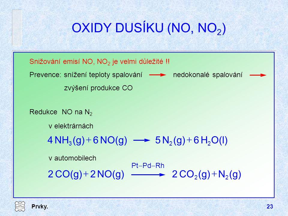 OXIDY DUSÍKU (NO, NO2) O(l) H 6 (g) N 5 NO(g) NH 4 + (g) N CO 2 NO(g)
