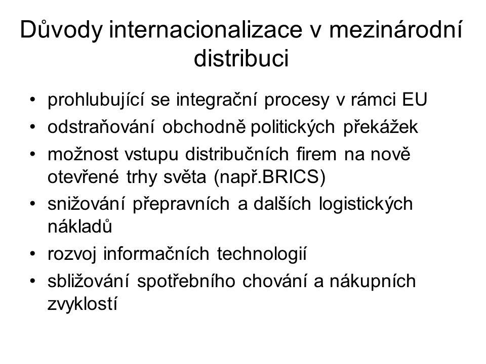 Důvody internacionalizace v mezinárodní distribuci