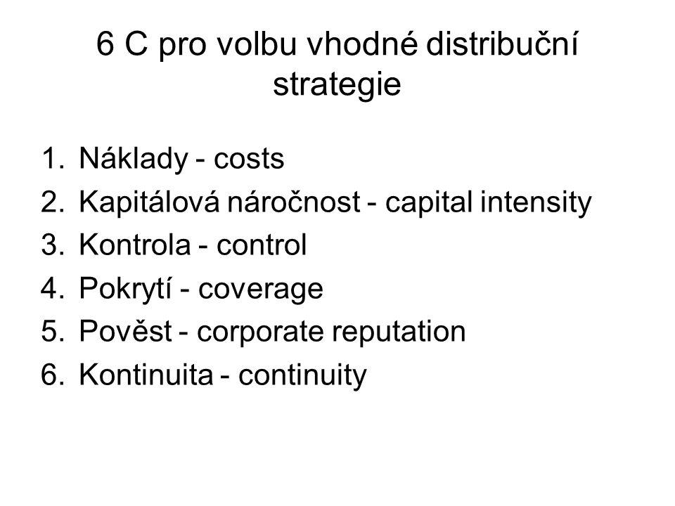 6 C pro volbu vhodné distribuční strategie
