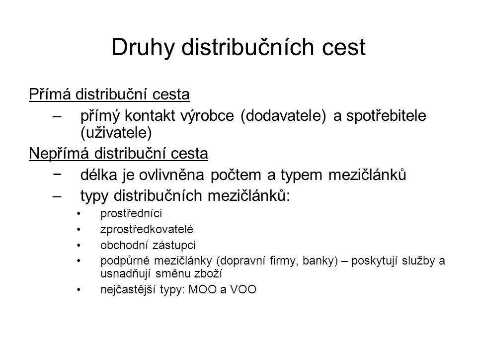Druhy distribučních cest
