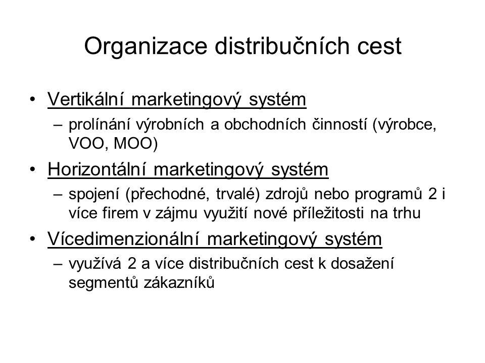 Organizace distribučních cest