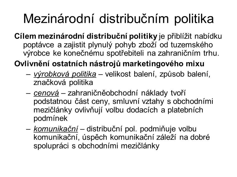 Mezinárodní distribučním politika