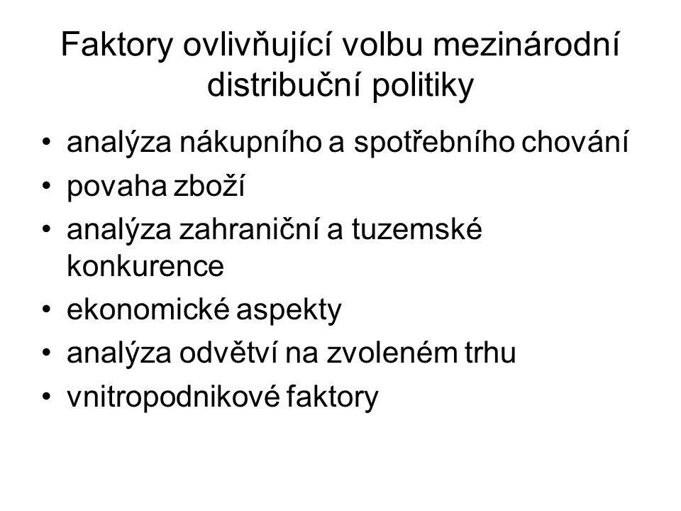Faktory ovlivňující volbu mezinárodní distribuční politiky