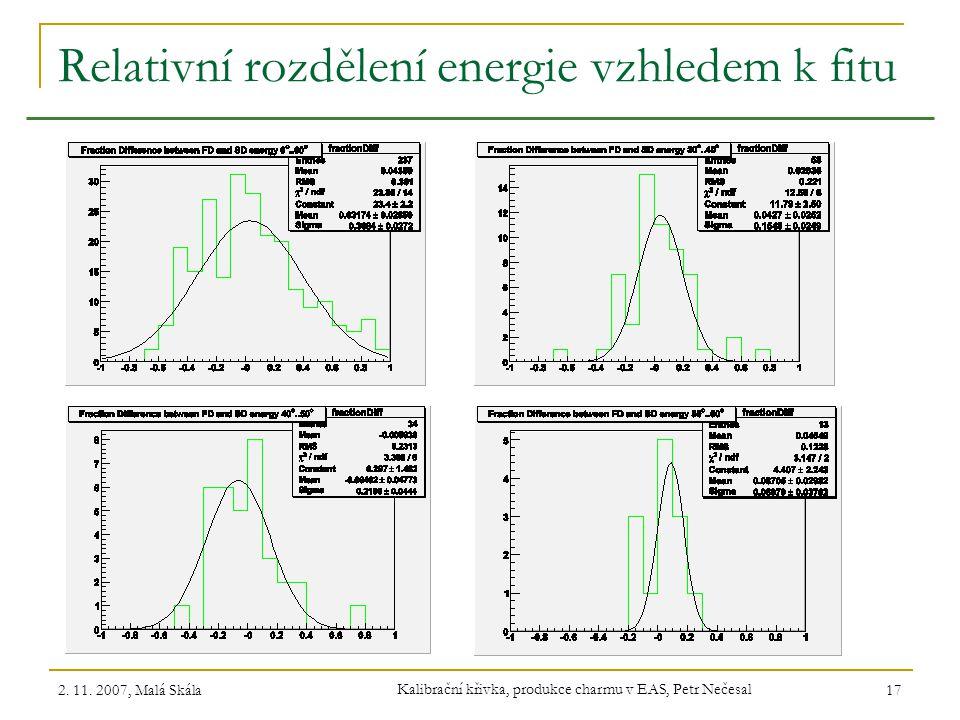 Relativní rozdělení energie vzhledem k fitu
