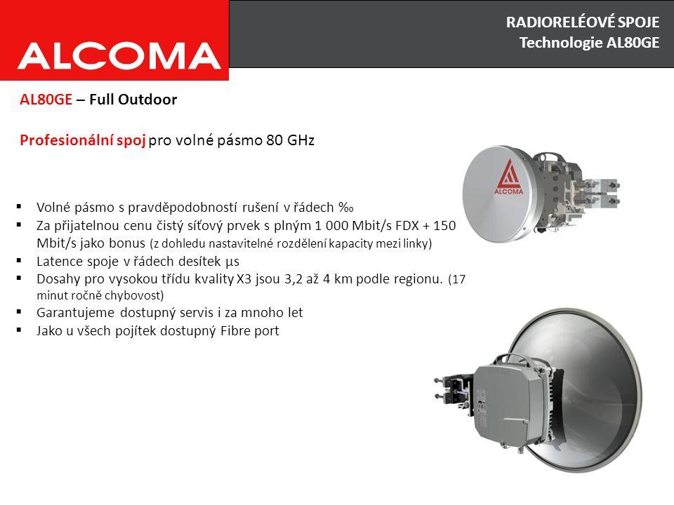 Profesionální spoj pro volné pásmo 80 GHz
