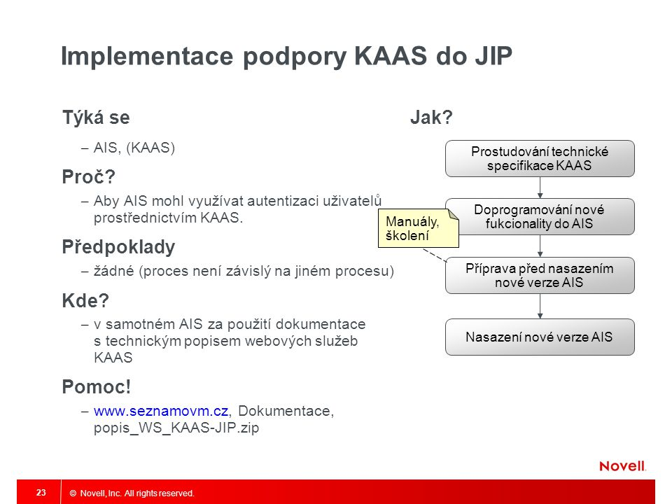 Implementace podpory KAAS do JIP