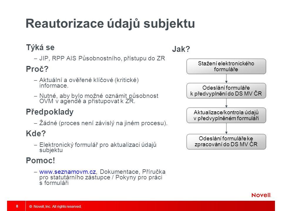 Reautorizace údajů subjektu