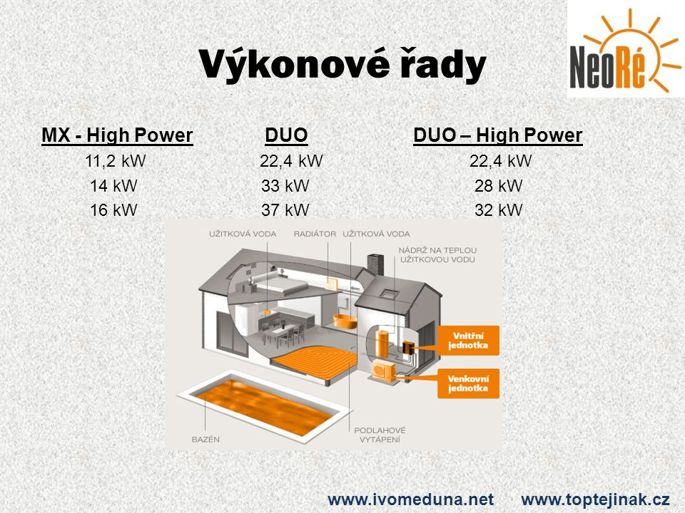 Výkonové řady MX - High Power DUO DUO – High Power 11,2 kW 22,4 kW