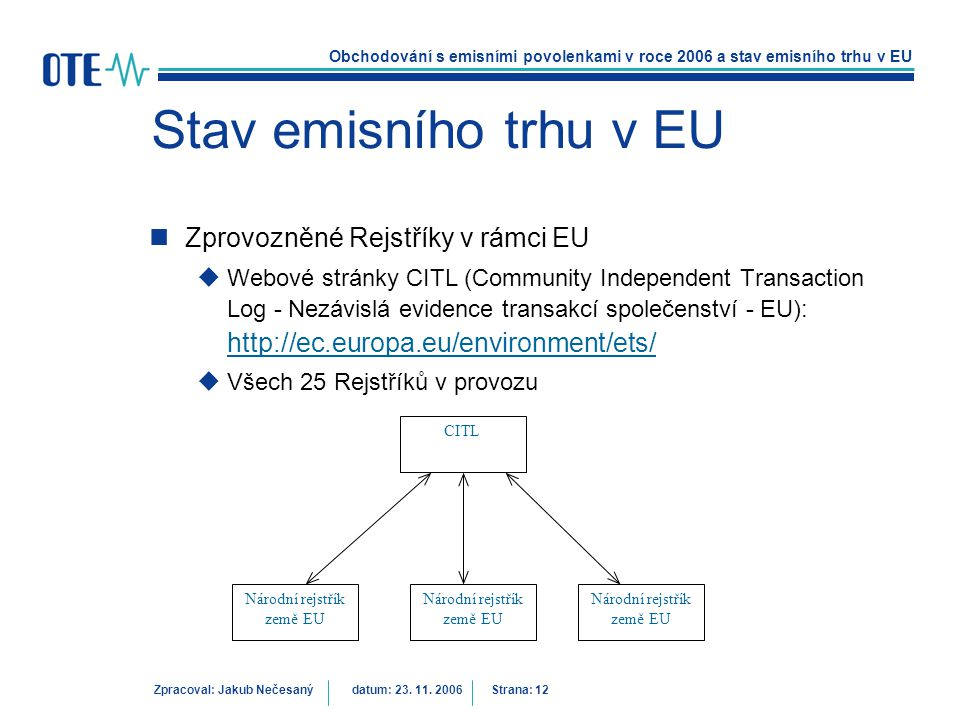 Národní rejstřík země EU
