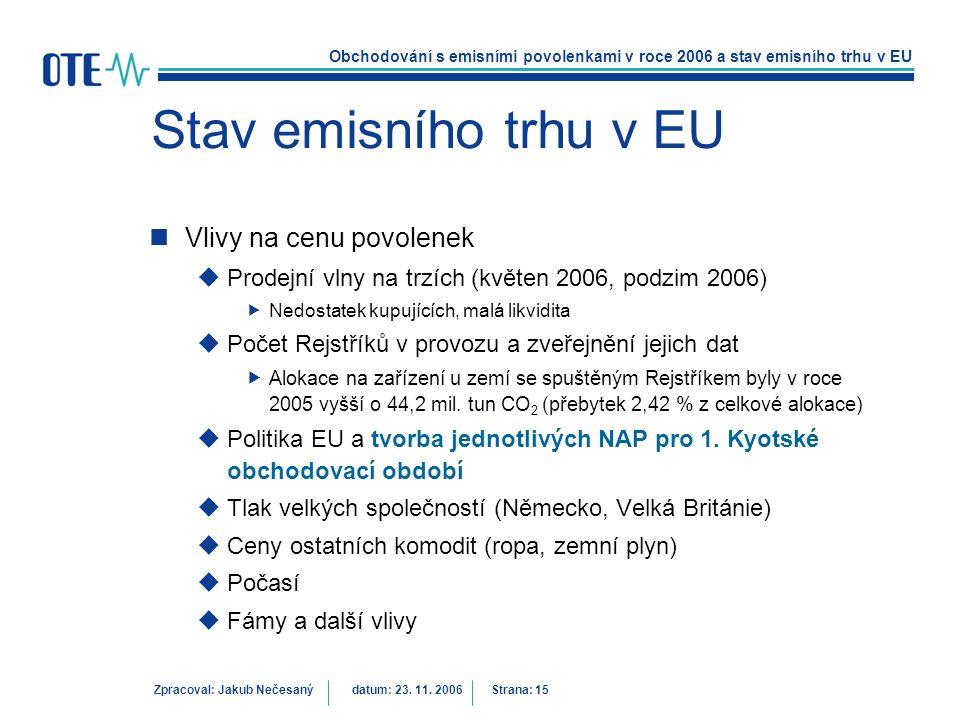 Stav emisního trhu v EU Vlivy na cenu povolenek