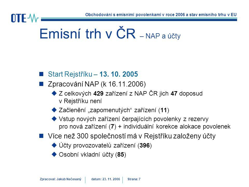 Emisní trh v ČR – NAP a účty