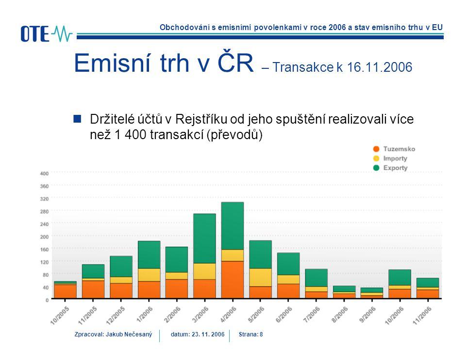 Emisní trh v ČR – Transakce k 16.11.2006