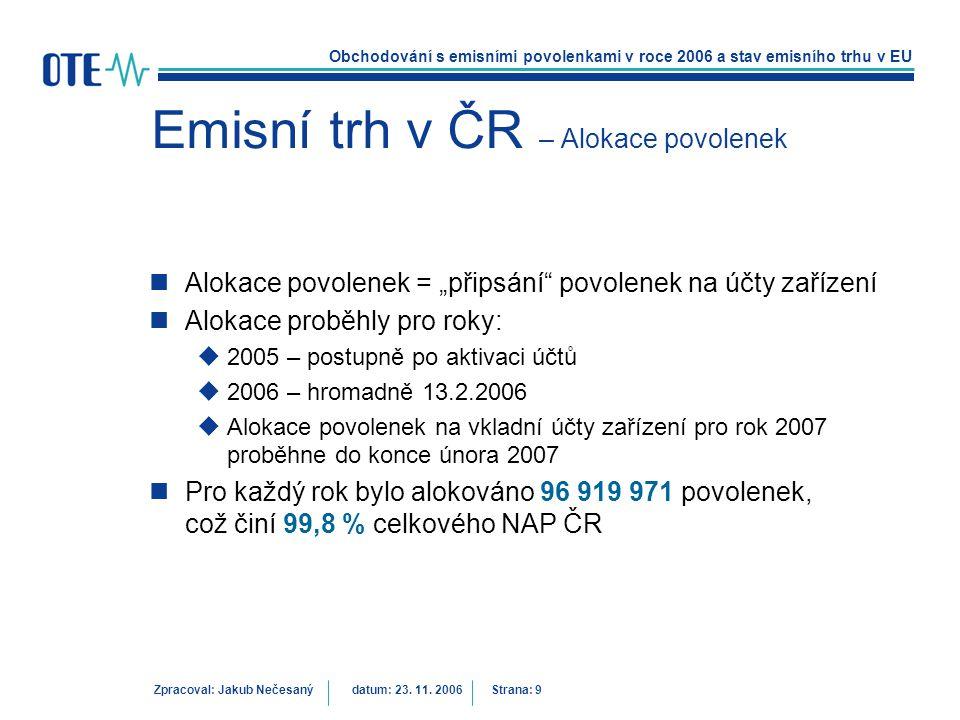 Emisní trh v ČR – Alokace povolenek