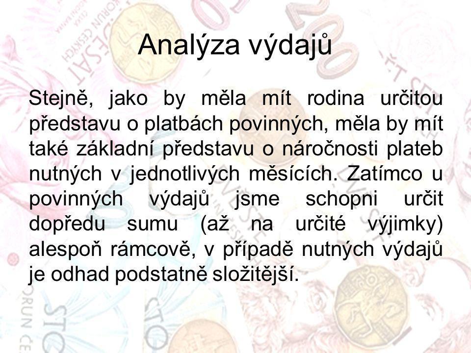 Analýza výdajů