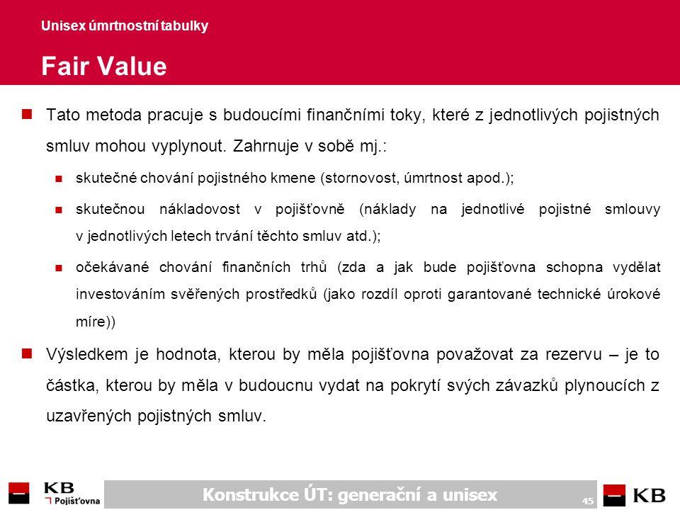 Unisex úmrtnostní tabulky Komentáře k Fair Value 1/2