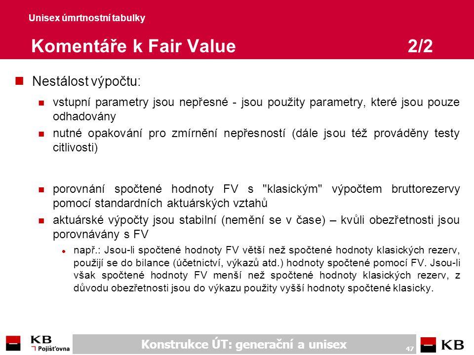 Unisex úmrtnostní tabulky Testy citlivosti FV