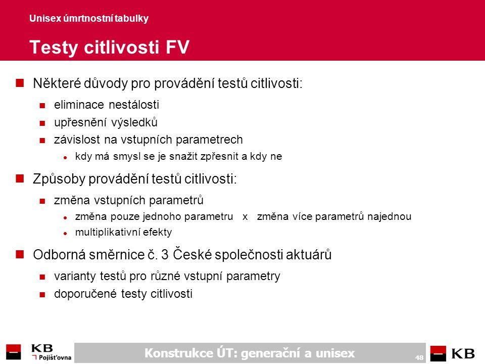 Unisex úmrtnostní tabulky Další test citlivosti FV