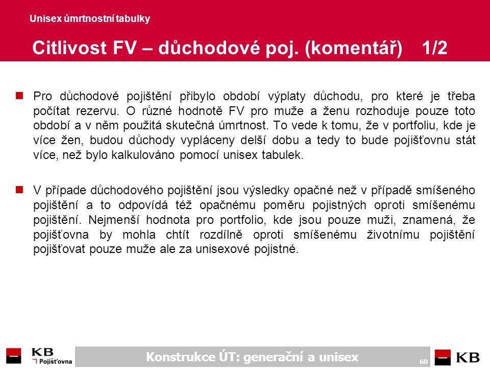 Unisex úmrtnostní tabulky Citlivost FV – důchodové poj. (komentář) 2/2