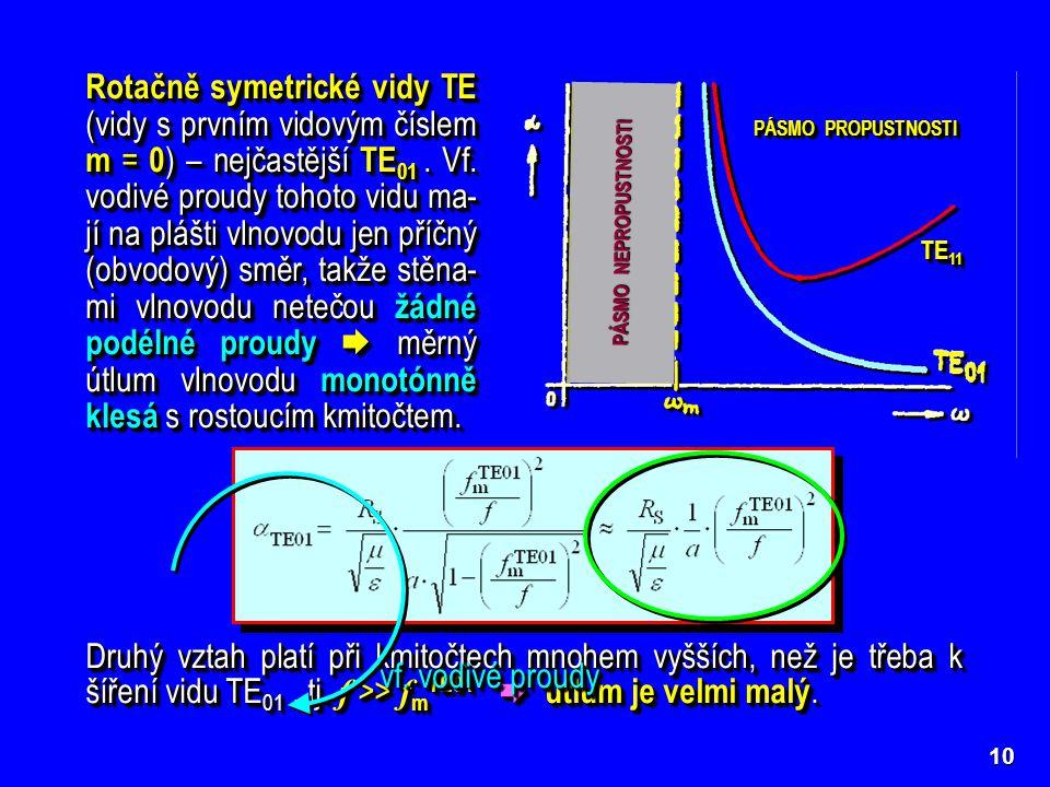 Rotačně symetrické vidy TE (vidy s prvním vidovým číslem m = 0) – nejčastější TE01 . Vf. vodivé proudy tohoto vidu ma-jí na plášti vlnovodu jen příčný (obvodový) směr, takže stěna-mi vlnovodu netečou žádné podélné proudy  měrný útlum vlnovodu monotónně klesá s rostoucím kmitočtem.