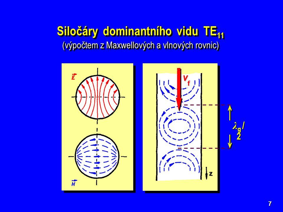 Siločáry dominantního vidu TE11