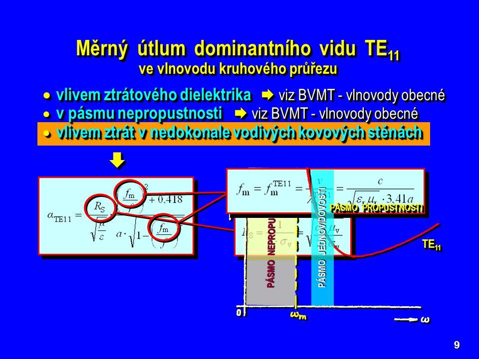 Měrný útlum dominantního vidu TE11 ve vlnovodu kruhového průřezu