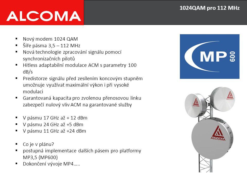 1024QAM pro 112 MHz Nový modem 1024 QAM Šíře pásma 3,5 – 112 MHz