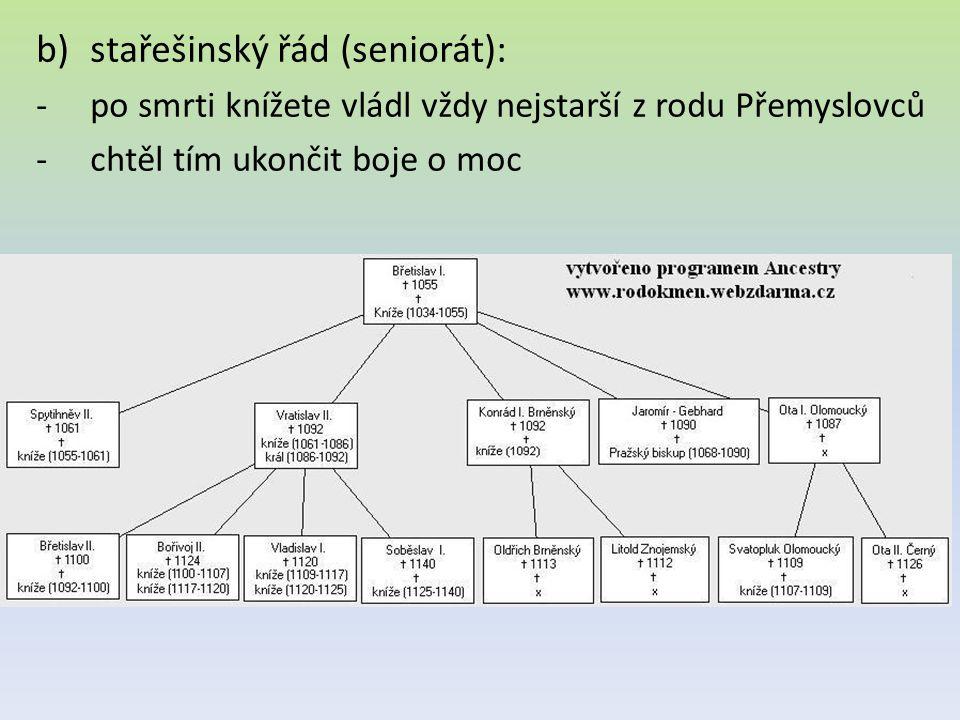 stařešinský řád (seniorát):