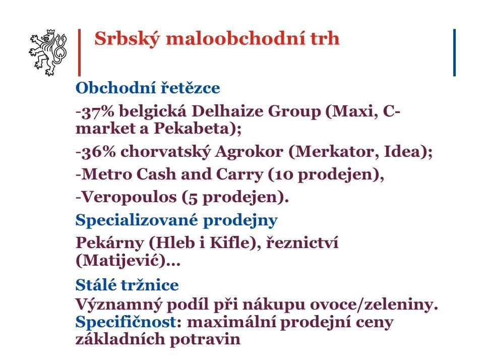 Srbský maloobchodní trh