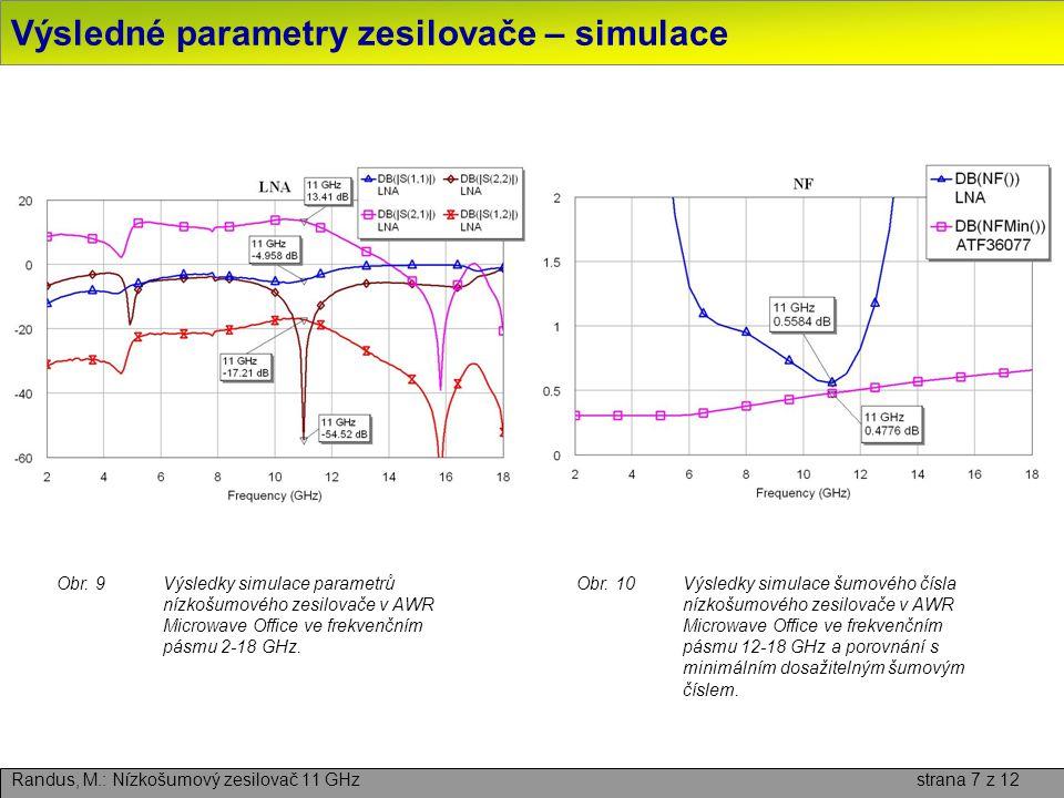 Výsledné parametry zesilovače – simulace
