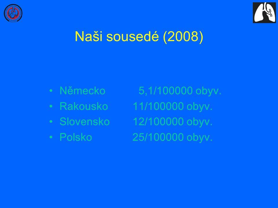 Naši sousedé (2008) Německo 5,1/100000 obyv. Rakousko 11/100000 obyv.