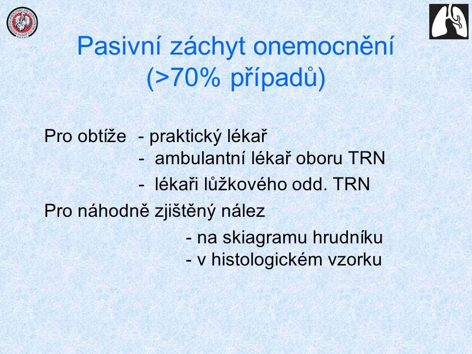 Pasivní záchyt onemocnění (>70% případů)