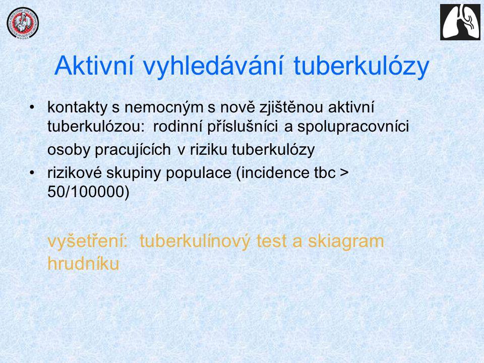Aktivní vyhledávání tuberkulózy